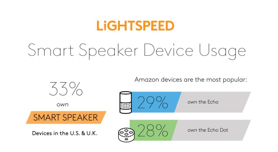 smart speaker infographic partial-1-607189-edited